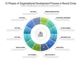 12 Phases Of Organizational Development Process In Round Circle