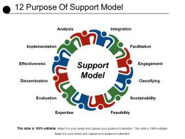 12 Purpose Of Support Model Powerpoint Slide Introduction