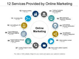 12 Services Provided By Online Marketing