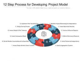 12 Step Process For Developing Project Model