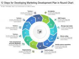 12 Steps For Developing Marketing Development Plan In Round Chart