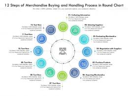 12 Steps Of Merchandise Buying And Handling Process In Round Chart