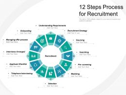 12 Steps Process For Recruitment