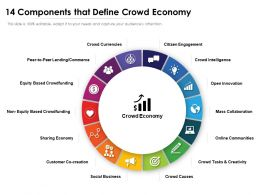 14 Components That Define Crowd Economy