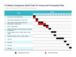 15 Weeks Comparison Gantt Chart For Actual And Forecasted Data