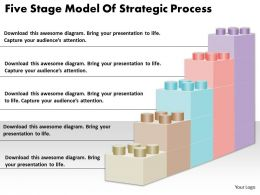 1813_business_ppt_diagram_five_stage_model_of_strategic_process_powerpoint_template_Slide01