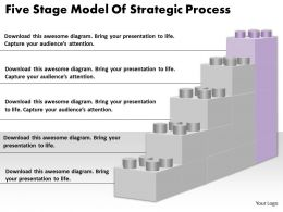 1813 Business Ppt diagram Five Stage Model Of Strategic Process Powerpoint Template