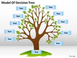1813 Business Ppt diagram Model Of Decision Tree Powerpoint Template