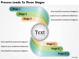 1813 Business Ppt diagram Process Leads To Three Stages Powerpoint Template