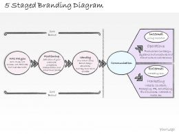 1814_business_ppt_diagram_5_staged_branding_diagram_powerpoint_template_Slide01