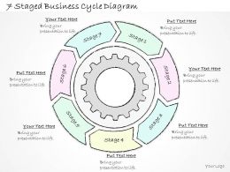 1814 Business Ppt Diagram 7 Staged Business Cycle Diagram Powerpoint Template