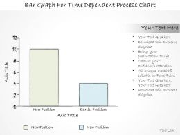 1814 Business Ppt Diagram Bar Graph For Time Dependent Process Chart Powerpoint Template