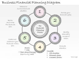 1814 Business Ppt Diagram Business Financial Planning Diagram Powerpoint Template