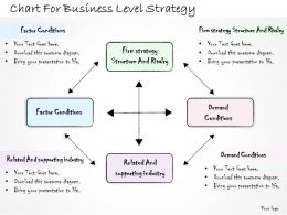 1814 Business Ppt Diagram Chart For Business Level Strategy Powerpoint Template