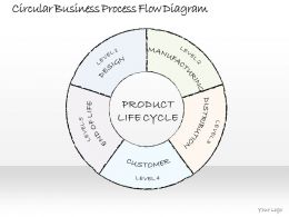 1814_business_ppt_diagram_circular_business_process_flow_diagram_powerpoint_template_Slide01