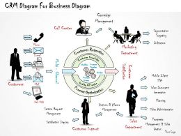1814 Business Ppt Diagram CRM Diagram For Business Diagram Powerpoint Template