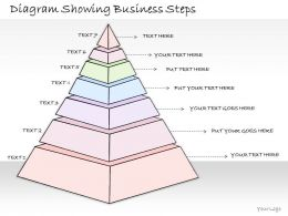 1814 Business Ppt Diagram Diagram Showing Business Steps Powerpoint Template