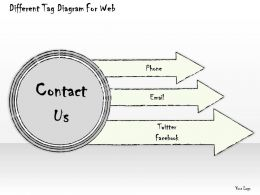 1814 Business Ppt Diagram Different Tag Diagram For Web Powerpoint Template