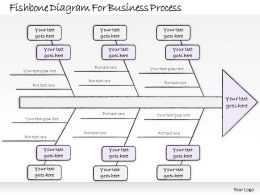 fishbone diagram template powerpoint