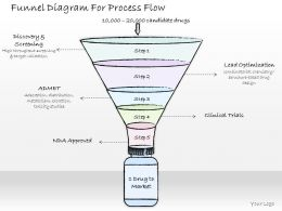1814 Business Ppt Diagram Funnel Diagram For Process Flow Powerpoint Template