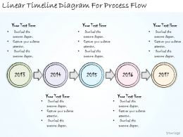 1814 Business Ppt Diagram Linear Timeline Diagram For Process Flow Powerpoint Template