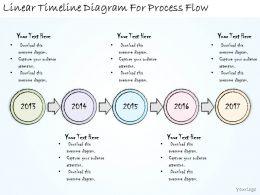 1814_business_ppt_diagram_linear_timeline_diagram_for_process_flow_powerpoint_template_Slide01