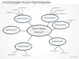 1814_business_ppt_diagram_multistaged_mind_map_diagram_powerpoint_template_Slide01