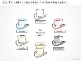 1814 Business Ppt Diagram Six Thinking Hat Diagram For Marketing Powerpoint Template