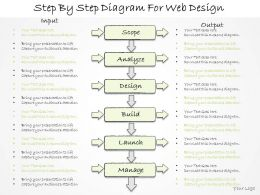 1814 Business Ppt Diagram Step By Step Diagram For Web Design Powerpoint Template