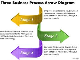 1814 Business Ppt Diagram Three Business Process Arrow Diagram Powerpoint Template