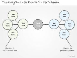 1814 Business Ppt Diagram Two Way Business Process Cluster Diagram Powerpoint Template