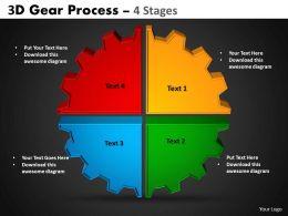 1 3D Gear Process 4