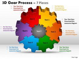 1 3D Gear Process