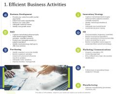 1 Efficient Business Activities KOLS Powerpoint Presentation Clipart Images