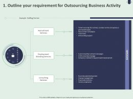 1 Outline Your Requirement For Outsourcing Business Activity Ppt Powerpoint Presentation Outline