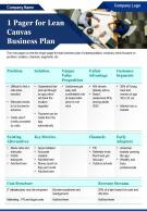 1 Pager For Lean Canvas Business Plan Presentation Report Infographic PPT PDF Document