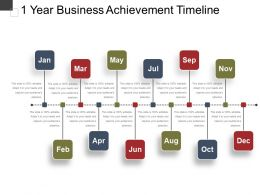 1 Year Business Achievement Timeline Example Of Ppt