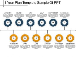 1 Year Plan Template Sample Of PPT