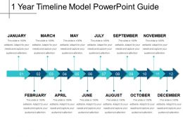 1 Year Timeline Model Powerpoint Guide