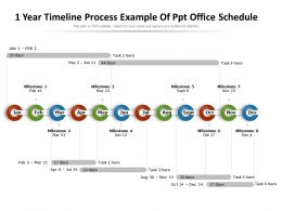 1 Year Timeline Process Example Of Ppt Office Schedule