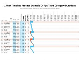 1 Year Timeline Process Example Of Ppt Tasks Category Durations