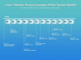 1 Year Timeline Process Example Of Ppt Twelve Months