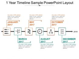 1 Year Timeline Sample Powerpoint Layout