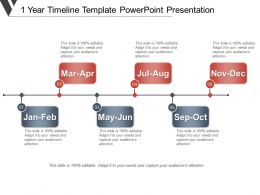 1 Year Timeline Template Powerpoint Presentation