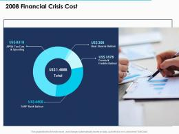2008 Financial Crisis Cost American Financial Crisis Ppt Powerpoint Presentation Outline Slides