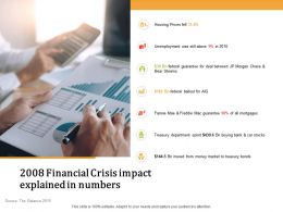 2008 Financial Crisis Impact Explained In Numbers M1710 Ppt Powerpoint Presentation Gallery Rules