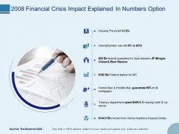 2008 Financial Crisis Impact Explained In Numbers Option Ppt Maker