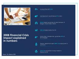 2008 Financial Crisis Impact Explained In Numbers Ppt Powerpoint Presentation Ideas Gallery
