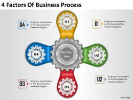 2013 Business Ppt Diagram 4 Factors Of Business Process Powerpoint Template