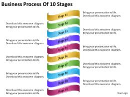 2013 Business Ppt Diagram Business Process Of 10 Stages Powerpoint Template